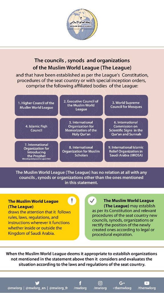 Clarification from the Muslim World League in regards to its councils, synods and organizations