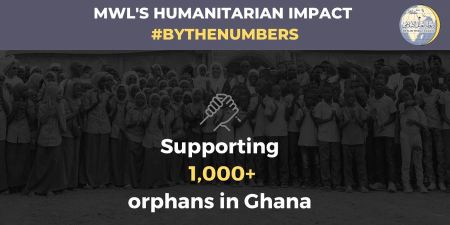 MWL has provided education, shelter, food and clothing support to 1,000+ orphans in Ghana